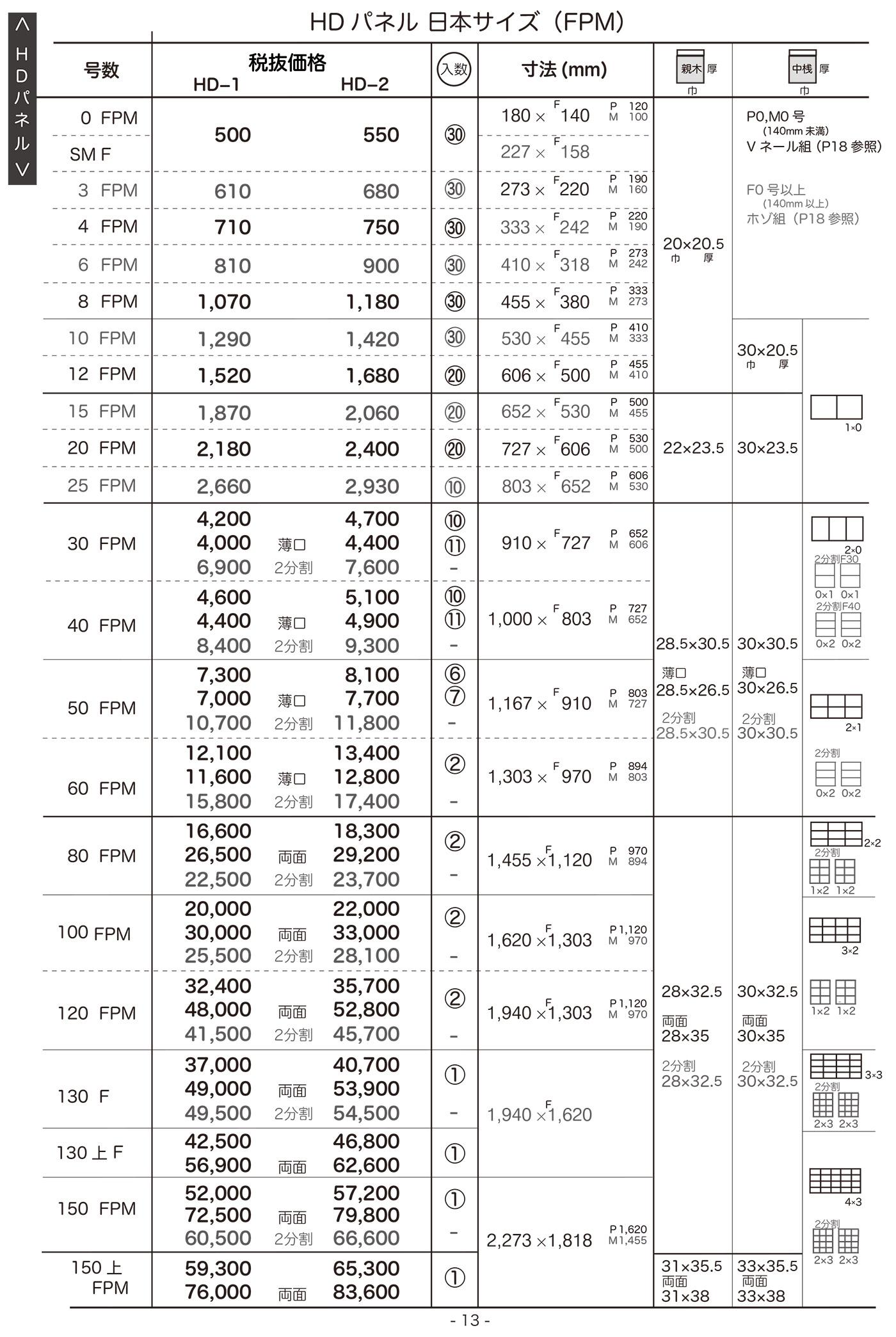 HDパネル日本サイズ