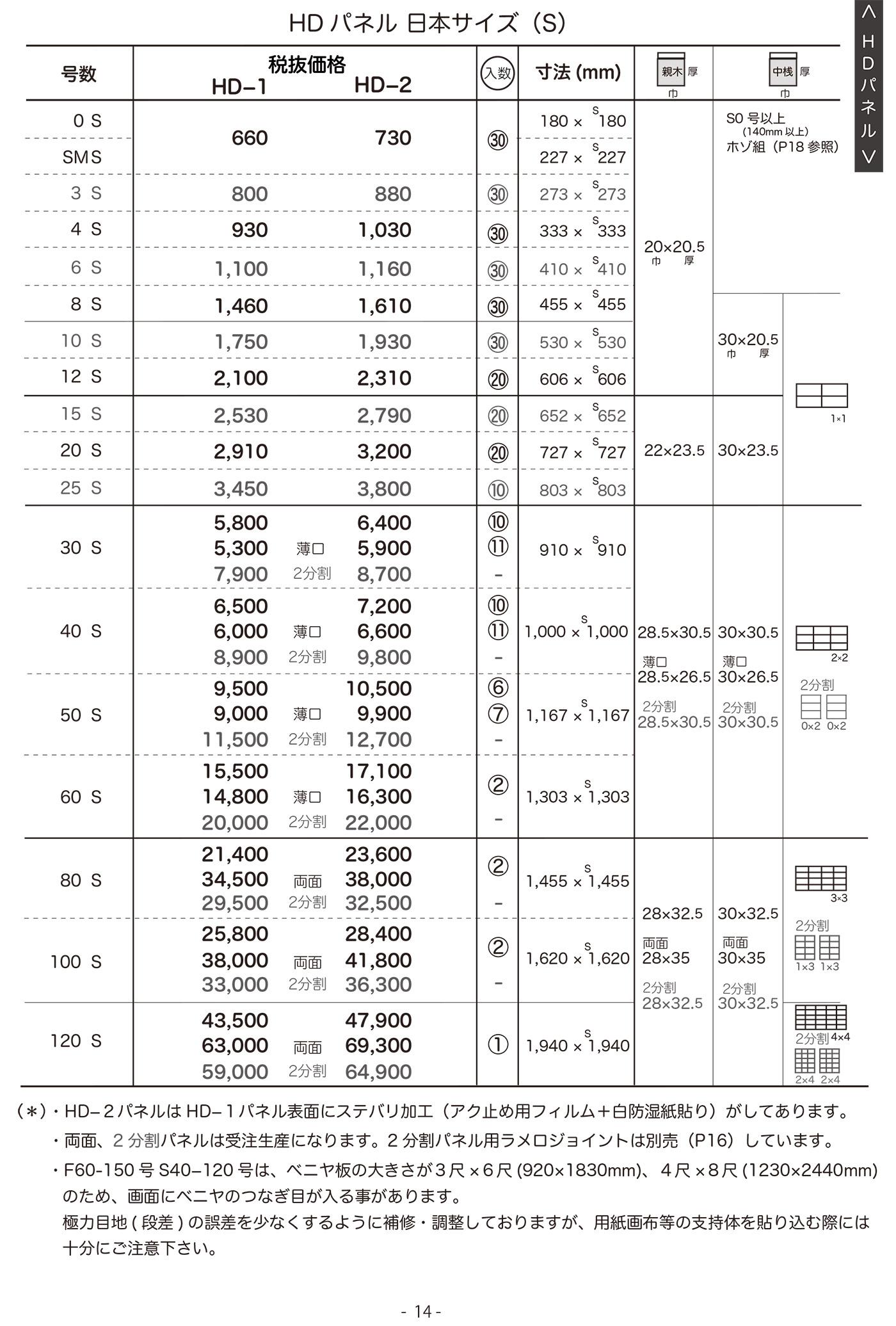 HDパネル日本サイズS