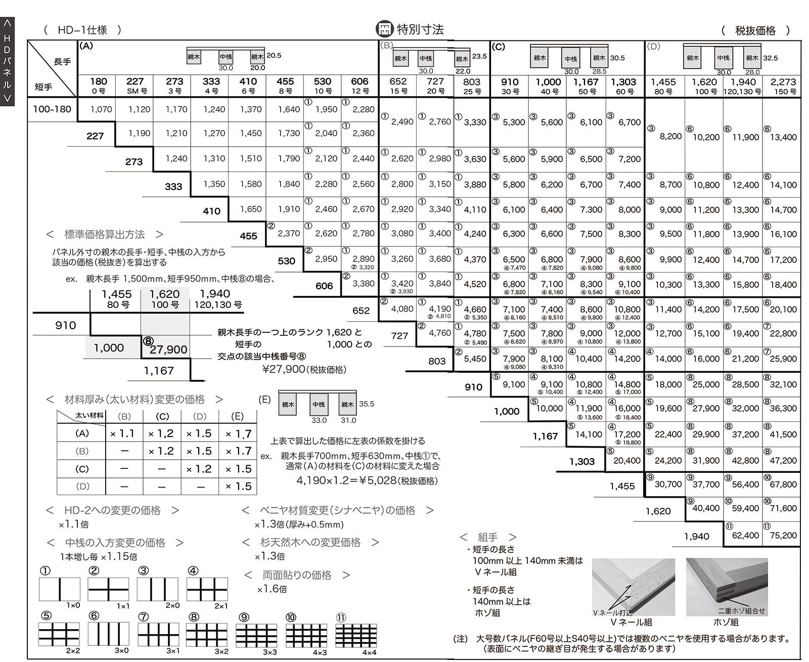 HD-1特寸サイズ表